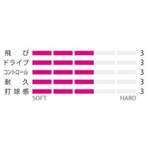 YONEX「ヨネックス」ベイシス「BASIS」 SG-BAソフトテニスストリング ガット|kpi24|02
