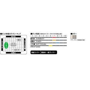 「■5張セット」GOSEN ゴーセン 「テックガット5200」ss602ソフトテニスストリング ガット|kpi24|03