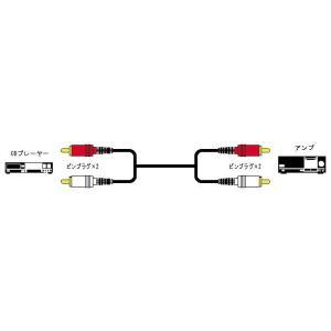 JVC オーディオコード ピンプラグ×2−ピンプラグ×2(1.5m) CN-160G