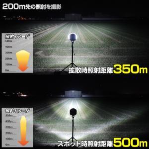 LED サーチライト 投光器 185w 24v 12v 兼用 船 重機に 広範囲照射 CREEチップ5w×37発|ksgarage|06