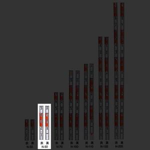 マイゾックス アルミ製標尺 ニューアルロッド 60mm幅 50cm N-50|ksi-webshop