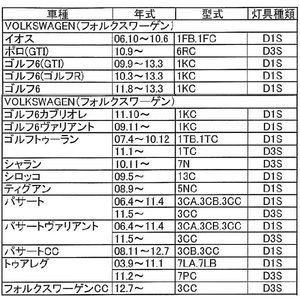 RG製 POWER HID 純正HID交換用バルブ 車検対応 6300k D3Sタイプ ksp-attain 04