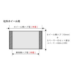 DIGICAM ワイドトレッドスペーサー&ハブリングセット P.C.D.100-4H/5H-10mm(P1.5)_[15100]|kspec|04