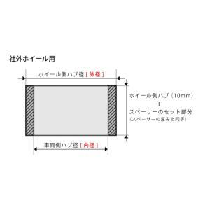 DIGICAM ワイドトレッドスペーサー&ハブリングセット P.C.D.114.3-4H/5H-10mm(P1.5)_[15114] kspec 04