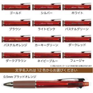ジェットストリーム 名入れ無料 送料無料 三菱鉛筆 4&1 多機能ペン 限定 新発売 ボールペン シャープペン 記念品 プレゼント 卒業 入学 就職 kss-s 18