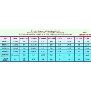 TX5430A DC~350Mhz 1:1/10:1プローブ 送料・消費税込 ktek-shop
