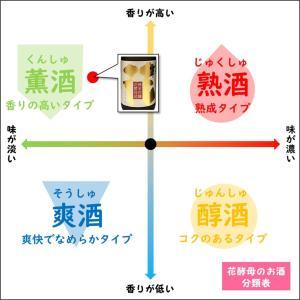 日本酒 フルーティー 辛口 冷酒 原田 純米吟醸 720ml アベリア 花酵母 kumanonamida 06