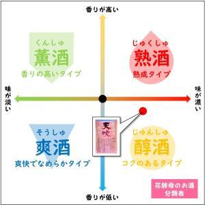 日本酒 辛口 冷酒 天吹 純米吟醸 生酒 いちご酵母 720ml 花酵母|kumanonamida|06