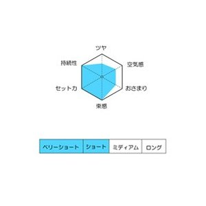 フリーズキープワックス ブラック 40g アリミノ ピース プロデザインシリーズ - 定形外送料無料 -wp|kumokumo-square