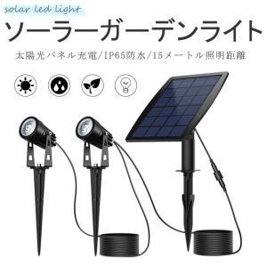 【簡単設置】 (1)ソーラーパネル後ろにあるピンでスイッチに入れ、本体をONにしてください。 (2)...