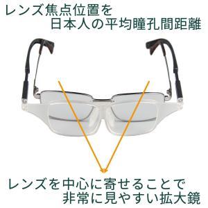 メガネ型 拡大鏡 LEDライト付-両手が使える 眼鏡の上から クリップ式LEDライト付 拡大率1.6倍 クリアレンズ 男女兼用 老眼鏡 ルーペ 作業用 手元明るく|kurazo|02