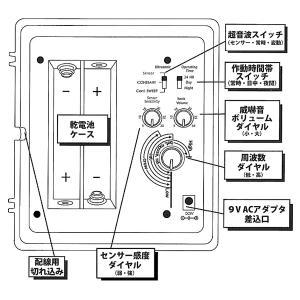 「ヤードセンティネル・デラックス」 kwn 02