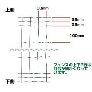 「簡単金網フェンス改良型1500」外構フェンス|kwn|03