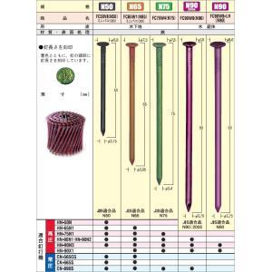 MAX マックスN釘65mm FC65W1(N65)250本×10巻 マックス純正N65(JIS適合品N65)|kyoto-e-jiro|02