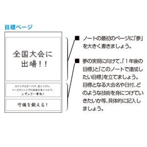ナカバヤシ スポーツ専用ノート ロジカルスポーツB5 ピンク|kyouzai-j|05