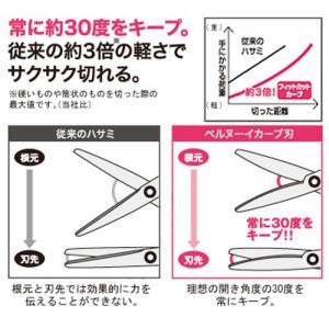 工作  ハサミ  フィットカットカーブ フッ素コーティング(ホワイト/イエロー)|kyouzai-j|05