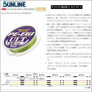 サンライン ソルトウォータースペシャル PE  EGI(エギ) ULT 180m 1号  国産PEライン (定価より40%引)|kzshopping