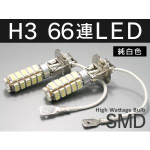 LED フォグランプ 交換用 H3 LEDバルブ SMD 66連 ホワイト 2個|l-c