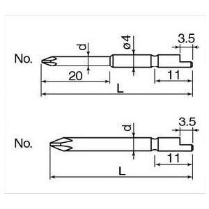 日東工器 NKビット NK4D 1X4X64 プラス  30824|laplace