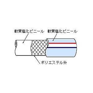 TOYOX トヨフーズ TFB型 ( 内19/外26/長さ:1m) TFB-19|laplace|02