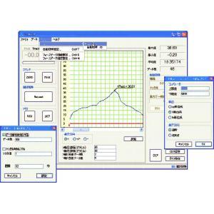 イマダ  RS232Cモデル用グラフ作成ソフトウェア 日本語版  ZLINK3|laplace