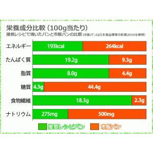 糖質制限に! 低糖質90%オフ ブランパンミックス粉 1袋|lc-bread-mix|05