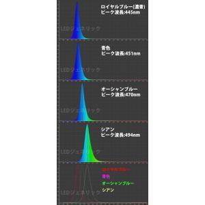 3W シアン色 ハイパワーLED素子 青緑 ペ...の詳細画像2