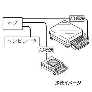 A&D イーサネット・コンバータ AD-8526|lifescale|02