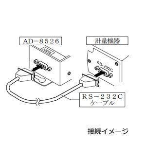 A&D イーサネット・コンバータ AD-8526|lifescale|03