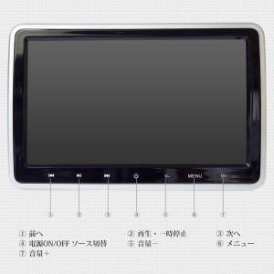 ヘッドレストモニター 10.1インチ DVDプレーヤー 内蔵 SONY製光学レンズ採用 CPRM 対応 後部座席 車 モニター リアモニター 送料無 HA103D|lightingworld|08