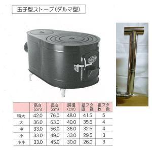大和金属 太陽印玉子型マキストーブ+簡易ステン煙突セット 小 1台箱入|livingheart