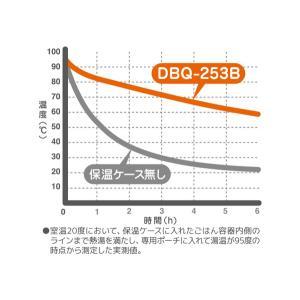 保温弁当箱 ランチジャー サーモス thermos ミッフィー DBQ-253B ( お弁当箱 保温 食洗機対応 ) livingut 03
