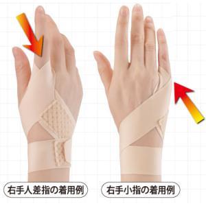 メール便送料無料 セルヴァン 接骨院の先生が監修した指のサポーター 左右兼用1枚 日本製 lizelize