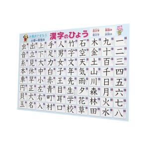 小学1年生の漢字 お風呂 ポスター A3サイズ (420×297mm)日本製 防水 知育玩具 A3 ポスター 学習ポスター|lucia0322