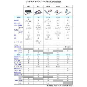【GREENLEE】トーンプローブセット 200XPフィルタープローブ 77GX送信機 グッドマン 正規輸入品 TONE PROBE KIT 811K|lumiere10|02