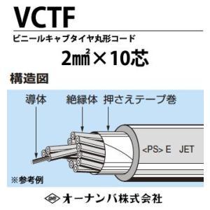 【オーナンバ】ビニルキャブタイヤ丸形コード(VCTFケーブル)VCTF 2sq-10芯 100m|lumiere10