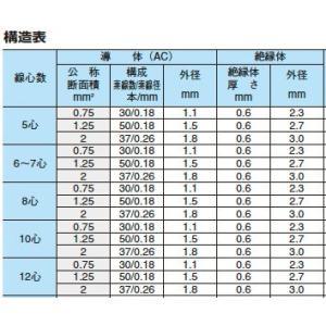 【オーナンバ】ビニルキャブタイヤ丸形コード(VCTFケーブル)VCTF 2sq−12芯 100m|lumiere10|02