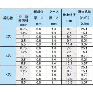 【オーナンバ】ビニルキャブタイヤ丸形コード(VCTFケーブル)VCTF 2sq-2芯 100m|lumiere10|03