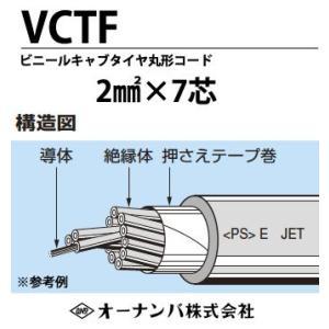 【オーナンバ】ビニルキャブタイヤ丸形コード(VCTFケーブル)VCTF 2sq-7芯 100m|lumiere10