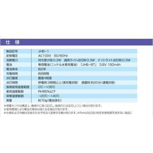 ニッタン(NITTAN) ゆれタンちゃんmini(地震保安灯) JHB-1|m-kenki|02