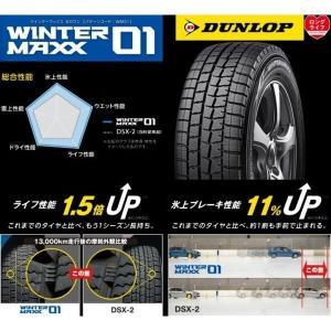 17年製 13インチ ダンロップ ウィンターマックス WM01 145/80R13 スタッドレス タイヤ 4本 WINTER MAXX 軽自動車 タント  スペーシア ムーブ 送料無料 m2k