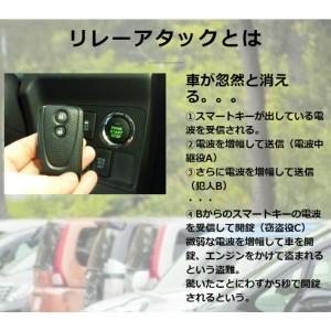 リレーアタック 対策 スキミング 防止 電磁波 カット ポーチ スマートキー カード 電波 遮断 携帯 スマホ 圏外 改良版|macaroni|04