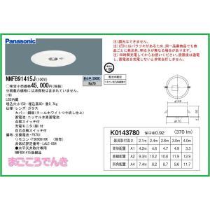 パナソニック NNFB91415J LED非常灯 専用型 埋込型 30分間タイプ 埋込穴 φ150 リモコン自己点検機能付 断熱 遮音 施工用型|macocoro