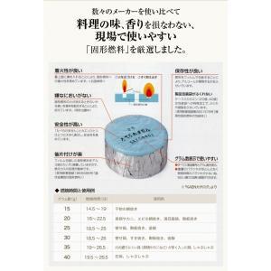 固形燃料 30g20個入 + 固形燃料 用 受け皿 ( 火皿 ) アルミ 合金製 ( 10g 15g 20g 25g 30g 35g 40g 対応) 1個 + ステンレス 製 火消し 蓋 セット 日本製|maedaya|04