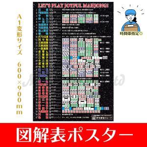 図解表|mahjong