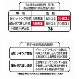 MIWA,美和ロック U9TE0シリンダー 2個同一ST(シルバー)色|maji|05