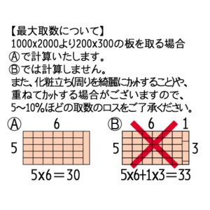 ポリウレタンフォーム E-22 厚み30mmx幅1Mx長2Mからとります。(各色・サイズお選びください。カット賃込)|maru-suzu|06