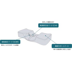 KANUDA カヌダ ブルーラベル アレグロ枕 単品 カヌダ枕 まくら マクラ 枕 ま|matsucame|04
