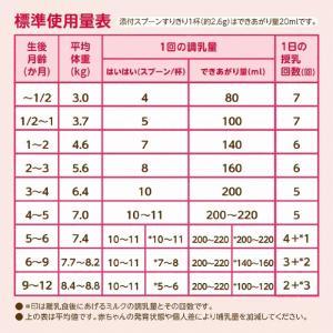 和光堂 レーベンスミルク はいはい 810g×2缶|matsumotokiyoshi|06