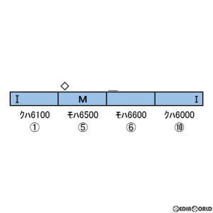 『予約安心出荷』{RWM}30363 西武6000系ステンレス車(銀前面・シンボルマークなし・車番選択式) 基本4両編成セット(動力付き) N GREENMAX(グリーンマックス)|media-world